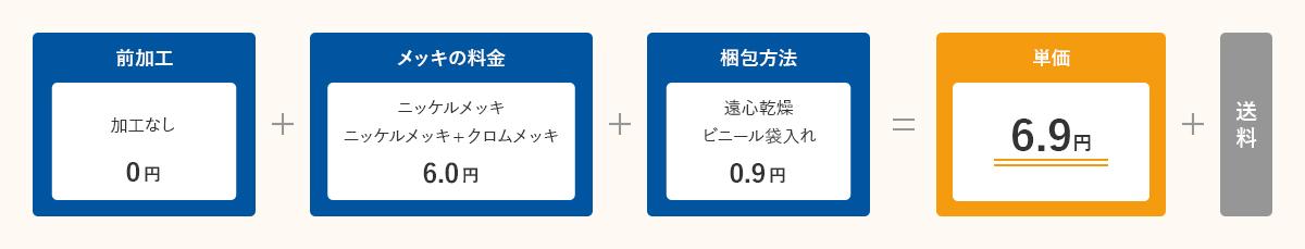 メッキ料金の計算例